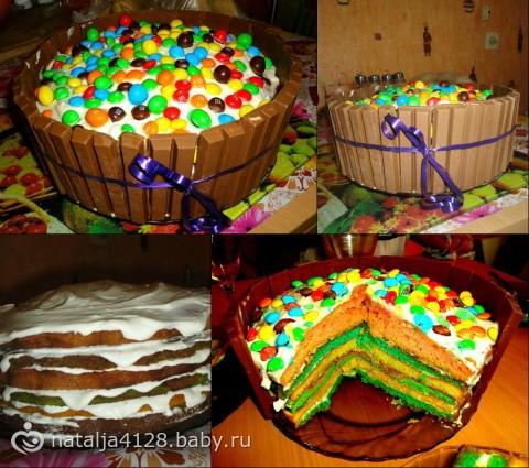 Торт маме на день рождения своими руками от дочки