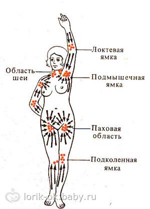 Анализы крови на тромбоз