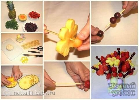 Поделки фруктов своими руками