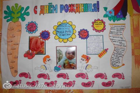 Плакат на 1 годик девочке своими руками шаблоны