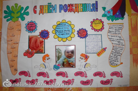 Стенгазета для ребенка 1 год своими руками