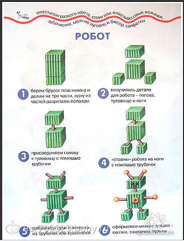 Лепка из пластилина. идеи поделок., поделки из пластелина идеи - на бэби.ру