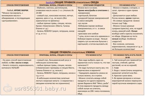 таблица продуктов по калориям для похудения