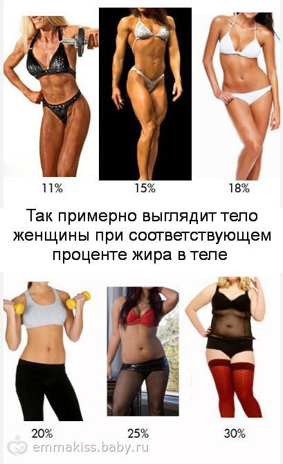 меню правильного питания для похудения на месяц
