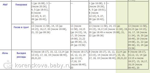 Календарь посадки цветов (однолетники, двулетники, многолетники, розы, лианы, георгины, хризантемы, луковичные)