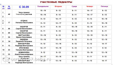 Рубцовская городская детская больница