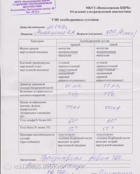 Расшифровка узи тазобедренных суставов у новорожденных норма препараты от суставов