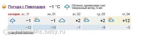 погода в павлодаре на сегодня