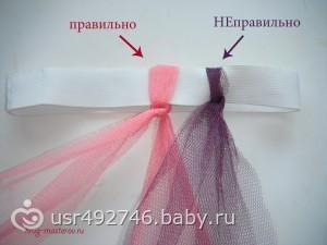 Как сделать юбку пачку 383