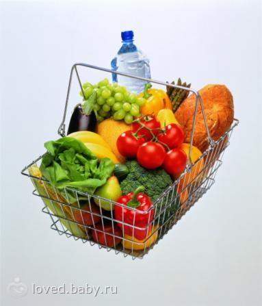 «Нужно есть, чтобы жить, а не жить, чтобы есть». Все о Правильном Питании (ПП)!