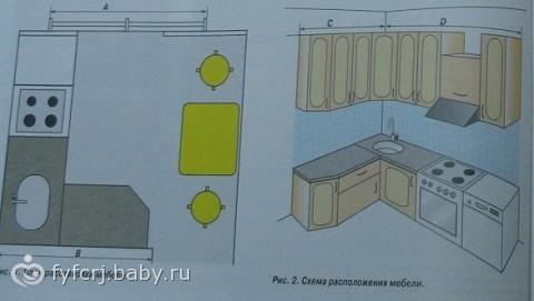 как спроектировать расстановку мебели на прямоугольной кухне 8кв метров с холодильникоме