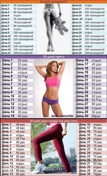 программа пп для похудения на месяц