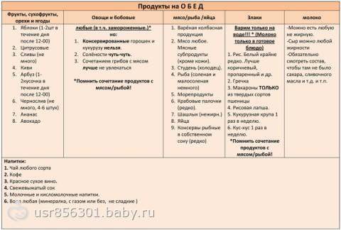 диета 9 меню таблица